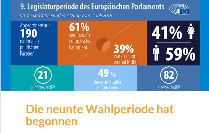 wahlperiode