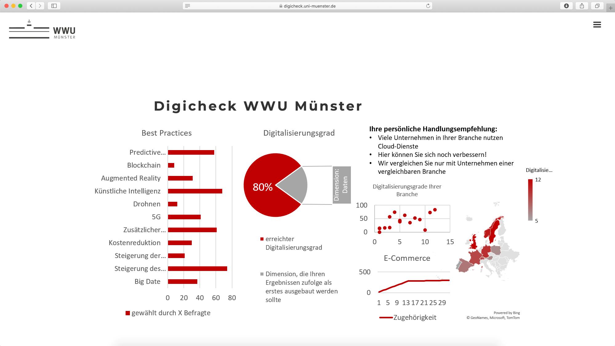 Marketing_Digicheck