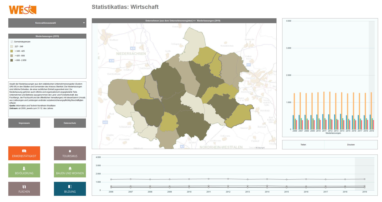 Open Data Steinfurt